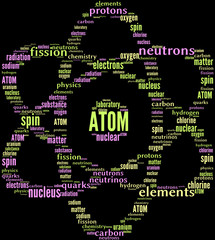 atom symbol tag cloud