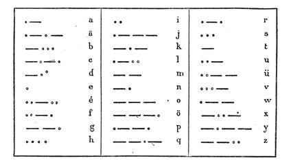 Alphabet morse, vintage engraving.