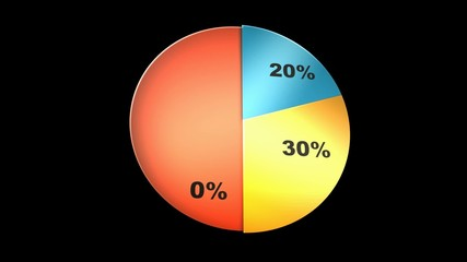 Colorful pie chart graph with percentages