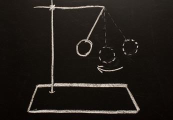 swing of the pendulum