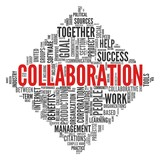 Collaboration concept in word tag cloud poster