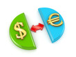 Dollar and euro signs.