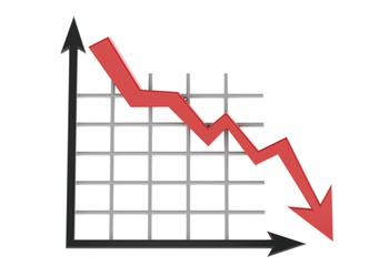 Business graph showing lose