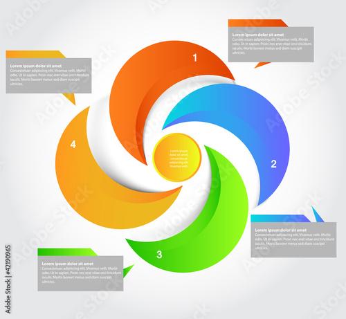Five parts presentation
