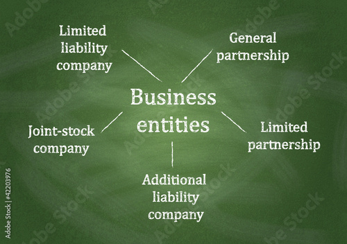 Diagram, showing Business entities diagram on chalkboard