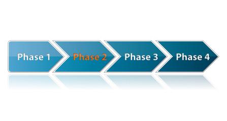 4 Phasen Prozesspfeil - Phase 2