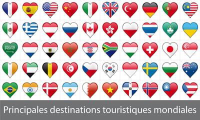 principaux pays touristiques