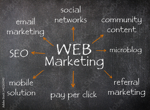 new web marketing concept on black chalkboard