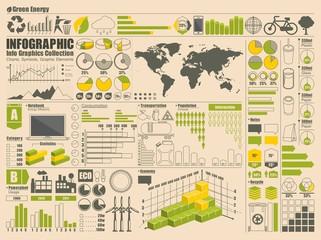 set of info graphics