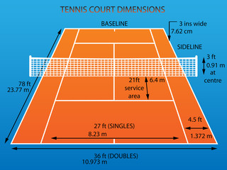 Tennis court with dimensions(clay)