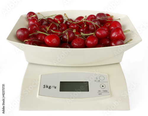 Scales with Cherries