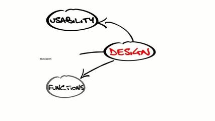 Design flowchart sketch usability black & white animation
