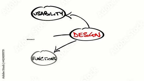 Design flowchart sketch usability black & white animation