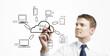 cloud network model
