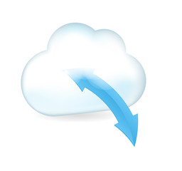 Cloud computing. The concept of storing and transmitting informa