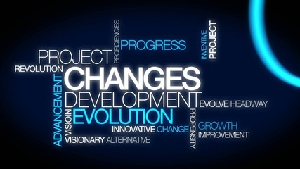 Changes development evolution word tag cloud animation