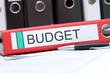 Aktenordner Budget
