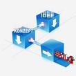 Businesskonzept- Richtungsweisend