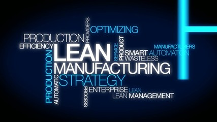 LEAN manufacturing management word tag cloud animation
