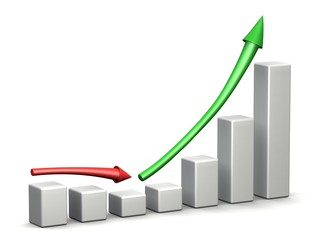 Recovery from Profit Loss