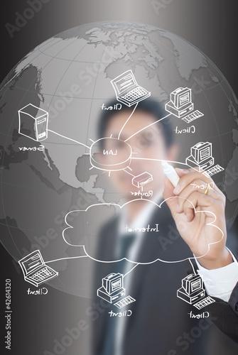 Businessman write LAN diagram on the whiteboard.