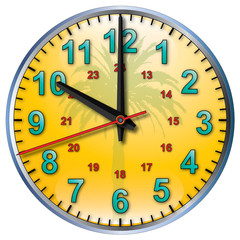10 tropical clock