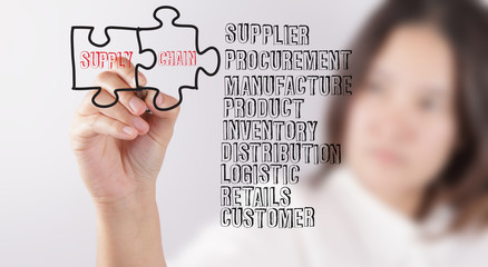 draws puzzle and supply chain
