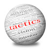 Business tactics in word tag cloud
