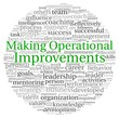 Making Operational Improvements concept in word tag cloud