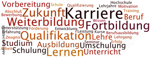 Tag Cloud Karriere
