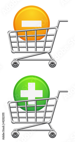Shoppingcart and button