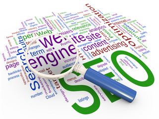 Magnifier and Wordcloud of SEO