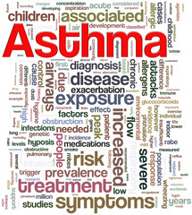 Asthma wordcloud