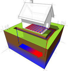 groundwater  heat pump with underfloor heating house