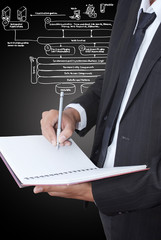 Businessman write on notebook with web service diagram.