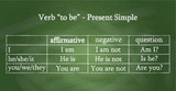 "English grammar - verb ""to be"" in Present Simple tense"