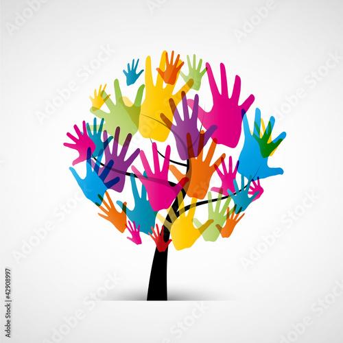 arbre/mains