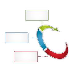 Vorlage - Kreislauf - 3 Abschnitte