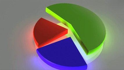 3-D pie chart pieces falling into place