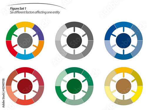 Figure Set 1 - Six different factors affecting one entity