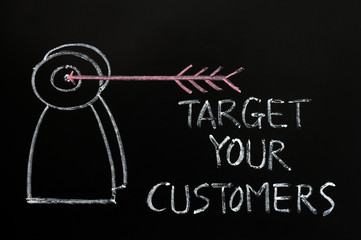 'Target your customers' concept on a blackboard