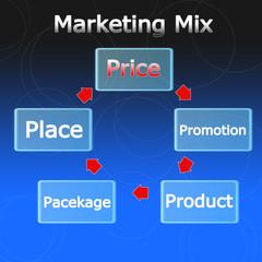 Marketing mix business