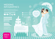 infographic wedding vector set