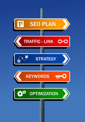 SEO plan steps road sign