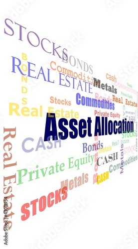 Financial concept asset allocation word cloud