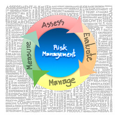 Business risk management concept