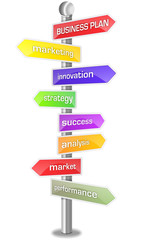 MARKETING PLAN SIGN POST COLORED