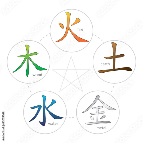 quotchinese elementsquot stock image and royaltyfree vector