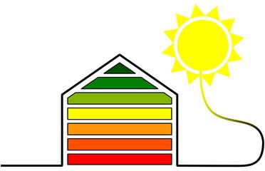 Casa a energia solare