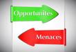 choix opportunités menaces